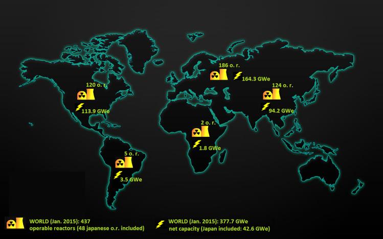 NPP-world-capacity