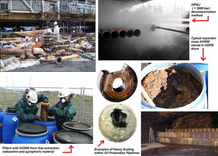 Fig. 4 Some other details on scales, sludge, various deposits, decontamination and disposal of NORM in the Norwegian Oil&Gas production chain. Industry insiders often name such kind of NORM Low Specific Activity Scale (abbreviated: LSA Scale).