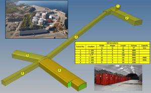 Fig. 5Sløvågen, Gulen, contea di Sogn og Fjordane, Norvegia. Deposito finale per rifiuti NORM provenienti dall'industria Oil&Gas, presso il sito industriale di Stangeneset. Le operazioni di ricezione sono iniziate nell'ottobre 2008. Nel 2011 erano già state immagazzinate grossomodo 600 t, su di una capacità totale pari a circa 7000 t. Attualmente il tasso di stoccaggio è di circa 50 t/anno. Il sito è candidato a ricevere l'intero ammontare dei rifiuti NORM provenienti dall'industria Oil&Gas europea per i quali è richiesto uno stoccaggio definitivo.