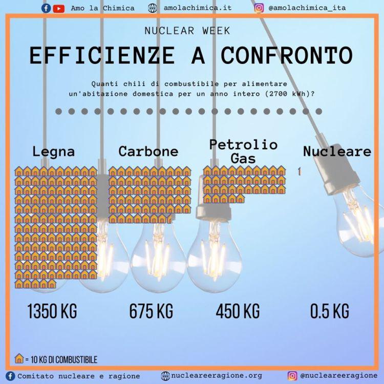 efficienze