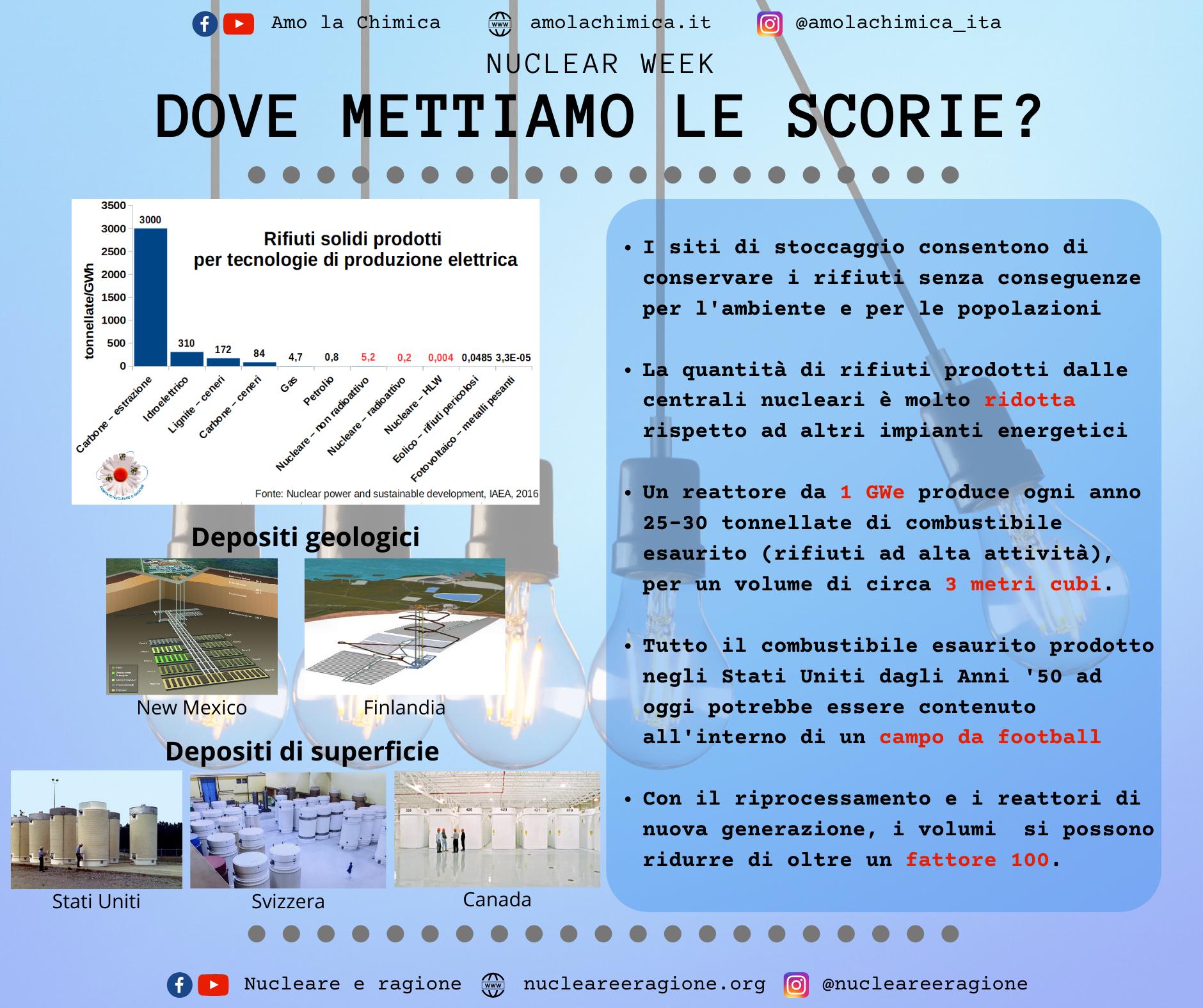 scorie_v2