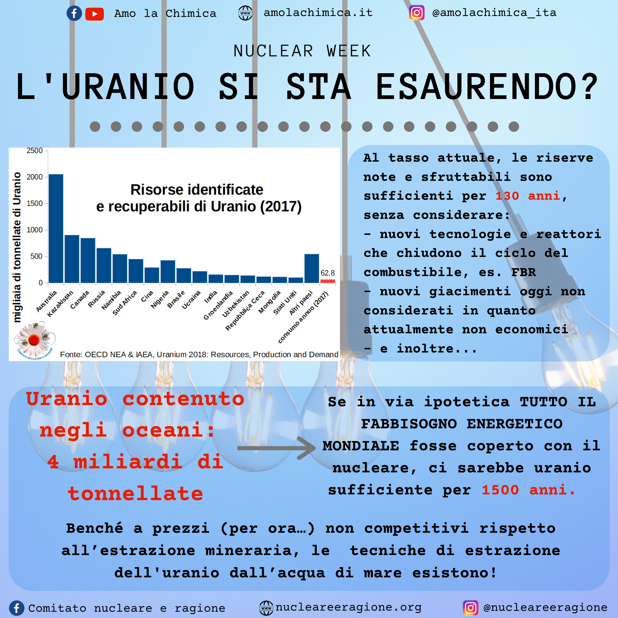 Uranio_v2